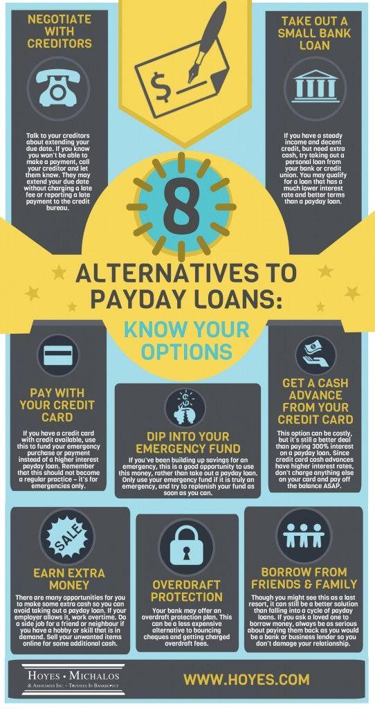8 Alternatives To Payday Loans Hoyes Michalos Payday Payday Loans Payday Lenders