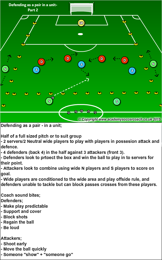 Pin On Voetbal Training Positiespel