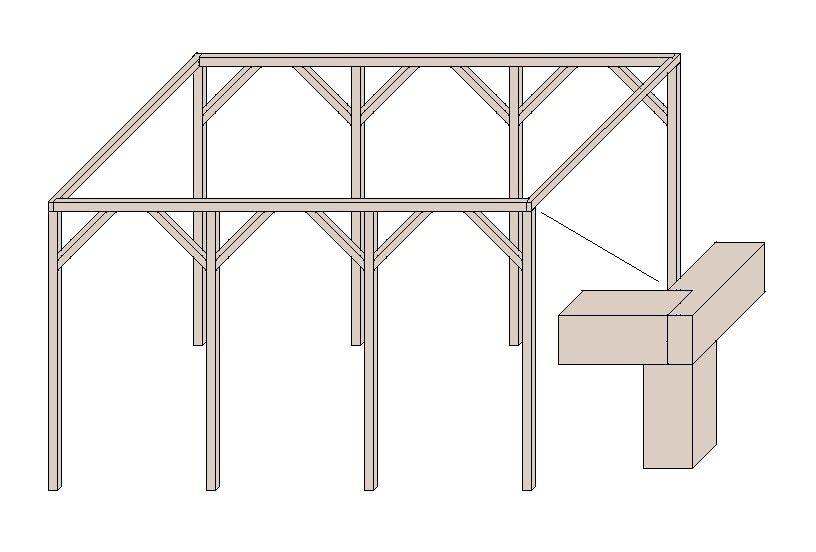 carport selber bauen mit dieser anf nger anleitung selber machen pinterest carport. Black Bedroom Furniture Sets. Home Design Ideas