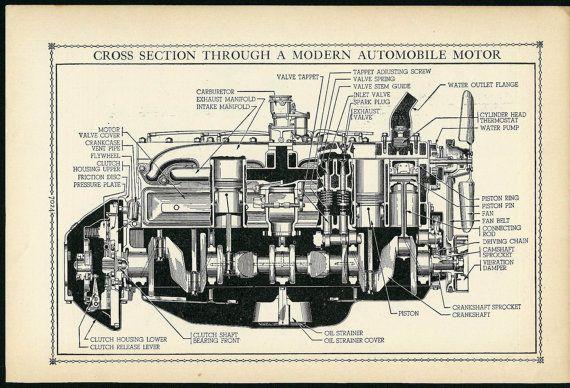 vintage 1930's car motor diagram illustration - super ... vintage engine diagram