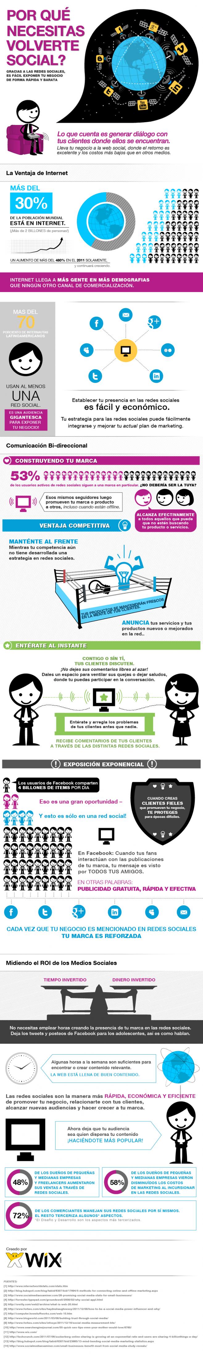 Por qué necesitas volverte Social #infografia #infographic #socialmedia#marketing