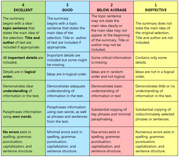linking words in a discursive essay Study guide the discursive / argumentative essay  a good discursive essay includes:  use appropriate linking words/phrases to show links between paragraphs.