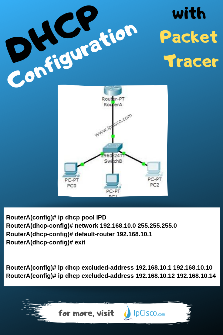 Cisco Packet Tracer DHCP Configuration #packettracer