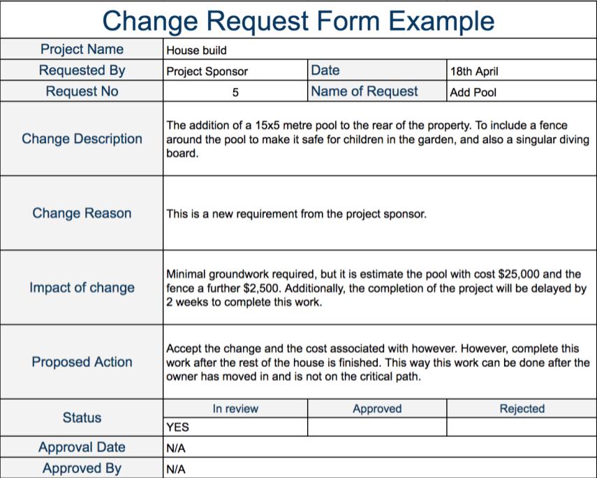 Change Request Example Change Management Program Management Change Request