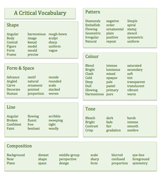 literacy terms