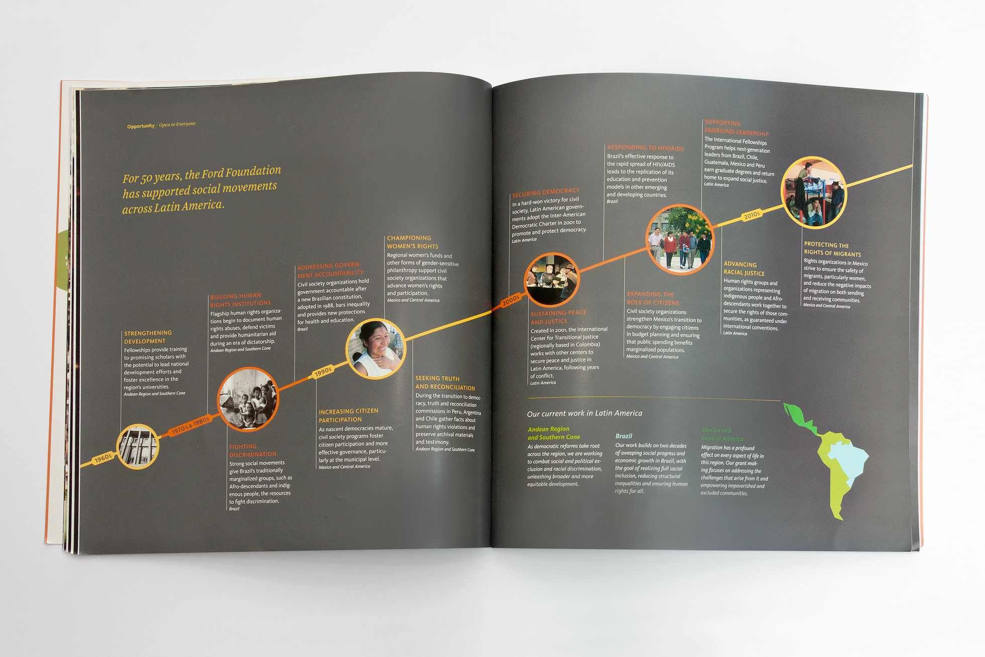 Ford Foundation Annual Report TIMELINE2 | Ford foundation ...