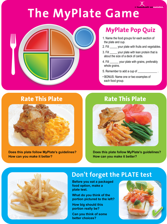 MyPlate Game Poster Nutrition, Food, Nutrition classes