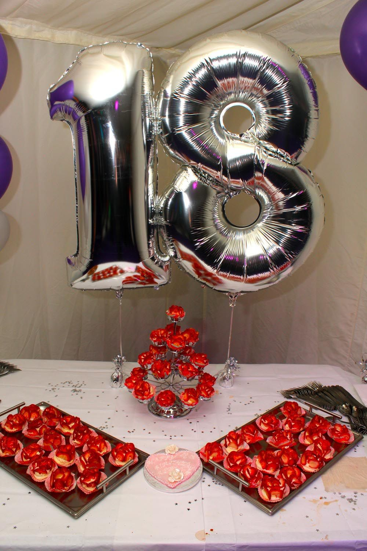 18 Birthday Party Planner PlannerBirthday Ideas18th