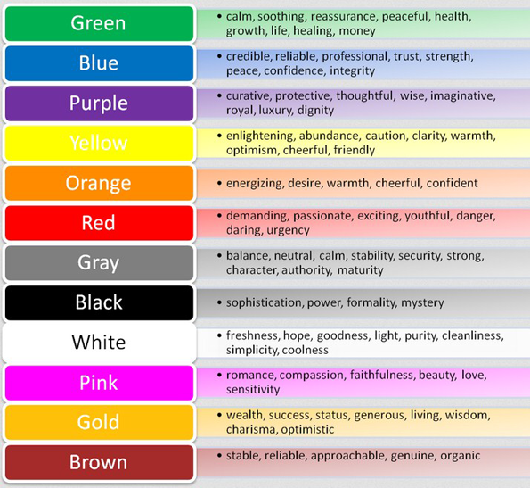 What Do The Colors Of Mood Ring