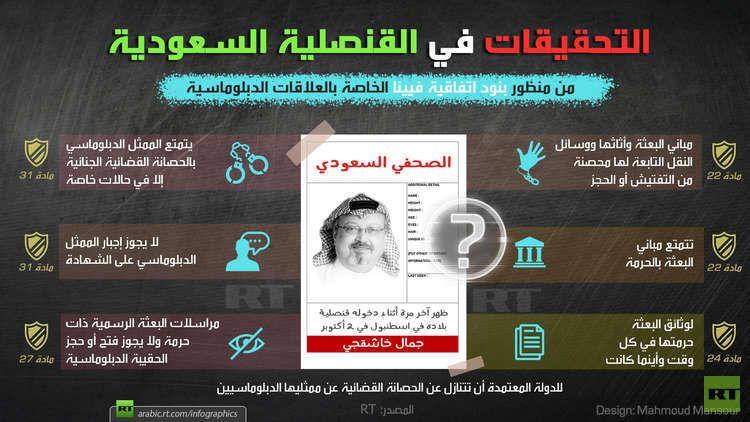 التحقيقات في القنصلية السعودية اتفاقية فيينا للعلاقات الدبلوماسية Rt Arabic Boarding Pass Airline