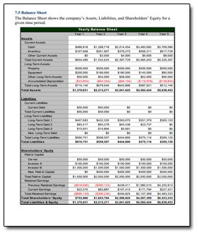 business plan expenses template