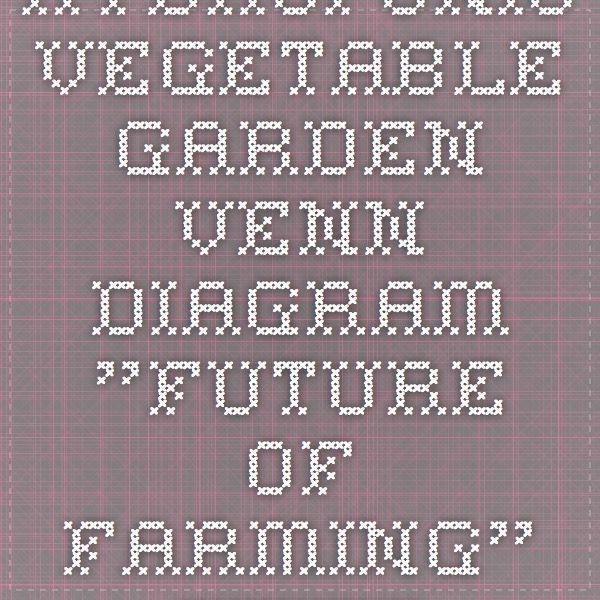hydroponic vegetable garden venn diagram