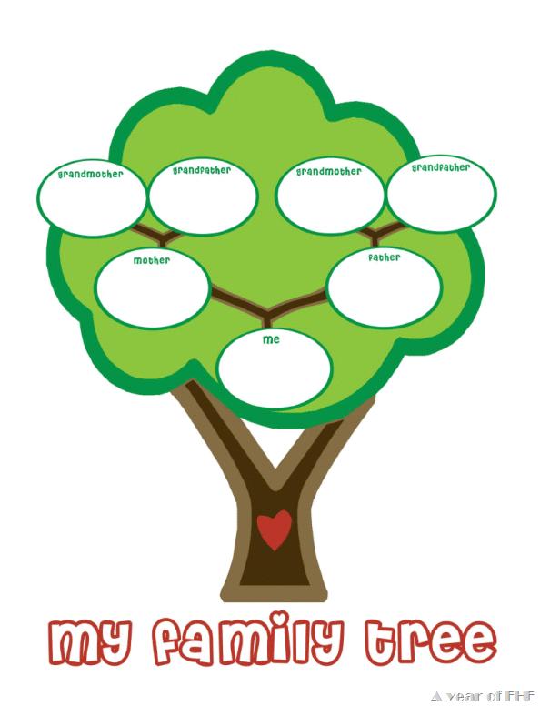 preschool family tree template Free family tree, Family