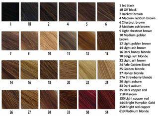 Fresh Colour Chart Brown