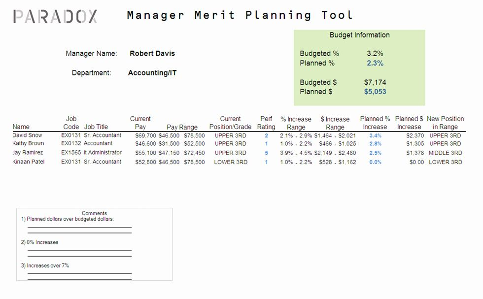 Bonus Plan Template Excel Lovely Employee Bonus Spreadsheet
