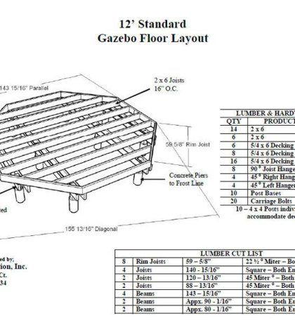 Octagon Gazebo Floor Plans Gazebossnet Ideas Designs And Gazebo