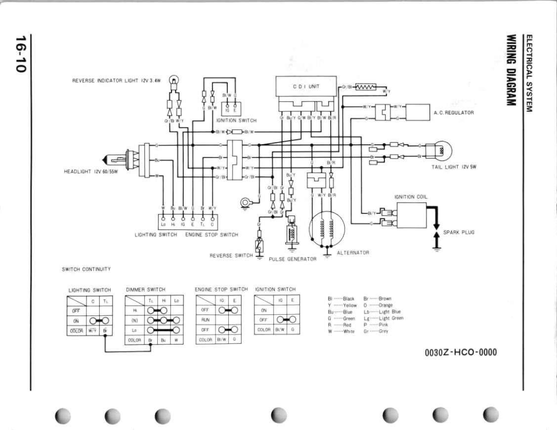 Honda Pilot Radio Wiring Color Code