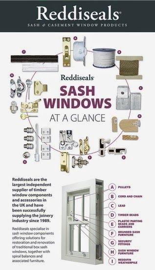 Sash Window Parts Woodwork In 2019 Sash Windows