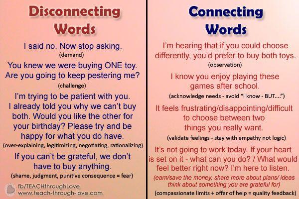 Mindful Mondays: http://http://www.teach-through-love.com/how-to ...