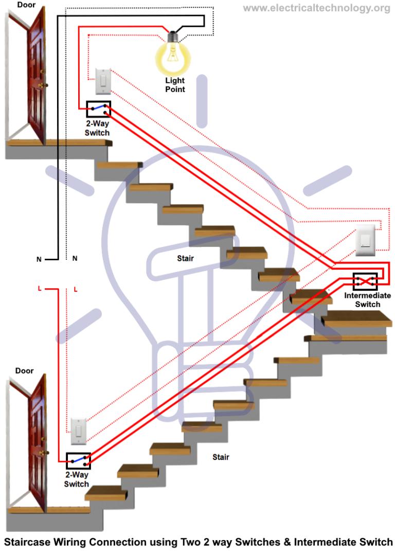 Intermediate Switch (4 Way Switch) Construction, Working