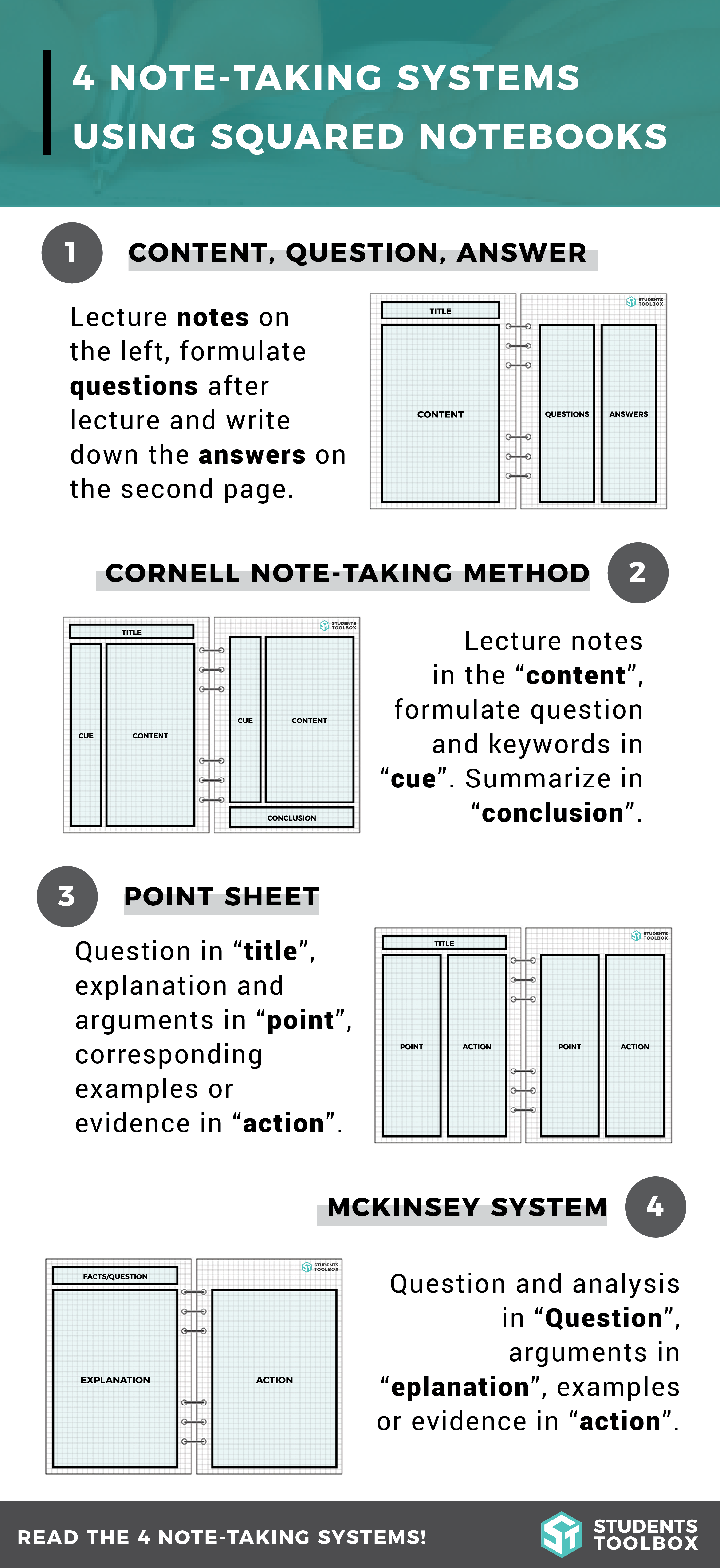 4 Note Taking Systems Using Squared Notebooks