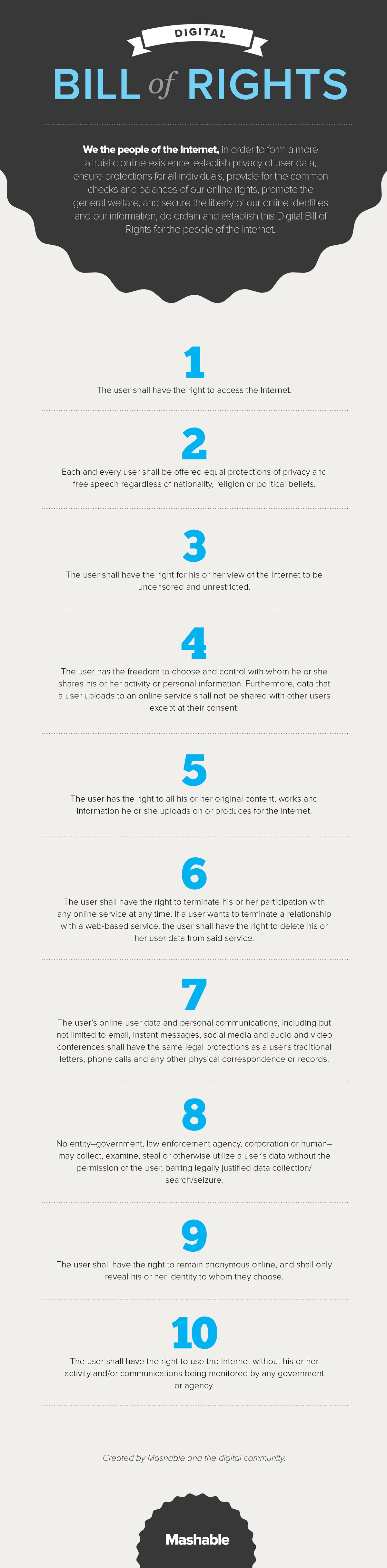 Explore Mashable's Crowdsourced Digital Bill of Rights ...