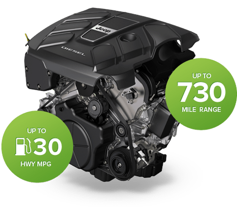 The New 3 0l Ecodiesel V6 Engine Jeep Grand Cherokee Diesel