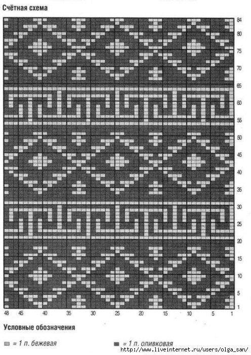 Pin de Nunung Iriani Rosita en Wayuu Mochila Pattern   Pinterest ...