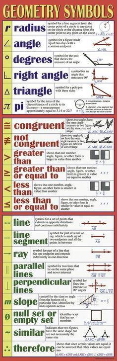 Geometry Symbols Colossal Poster Pinterest Symbols Math And