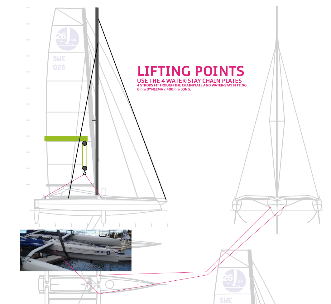4 lifting points for easy lifting. Pull mast forward a few degrees using the gennaker halyard to give space for the crane. Click on the picture to view a larger copy. www.seacart26.com