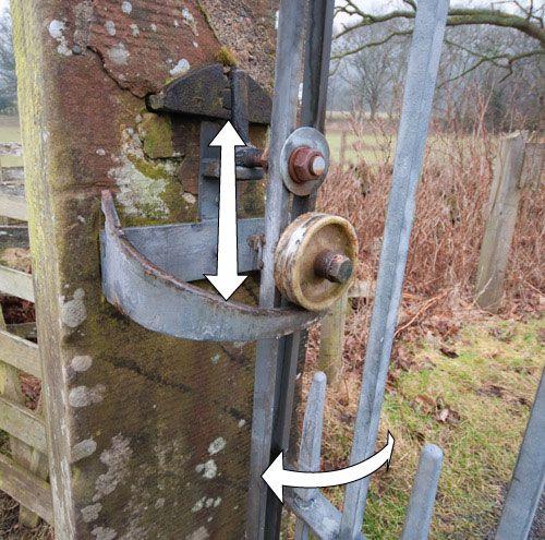 Self Closing Gate Mechanism Farm Gate Gate Hinges Gate