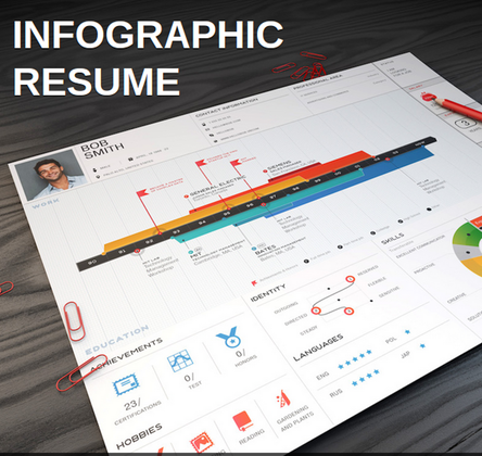 Resumup Have You Ever Seen An Infographic Resume Infographic Resume Visual Resume Resume Design Template