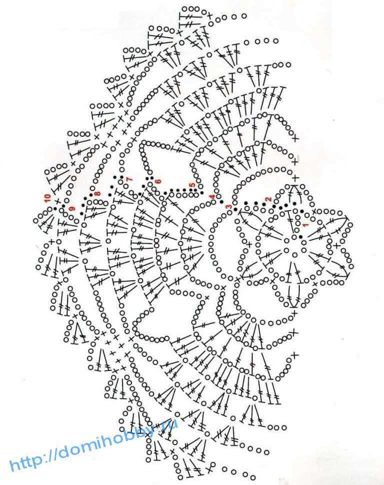 Esquema Diagrama Patrón Ganchillo Crochet схема салфетки