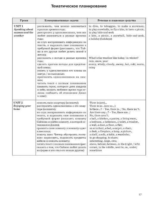 Контрольные вопросы и задания по русскому за класс м т баранов  Контрольные вопросы и задания по русскому за 7 класс м т баранов