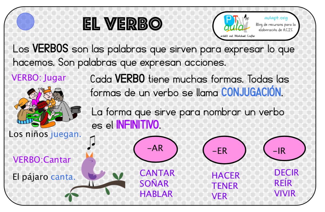 Tarjetas de gramática para 3º de E.Primaria - Aula PT | Material educativo  primaria, Ejercicios para aprender español, Verbos para niños