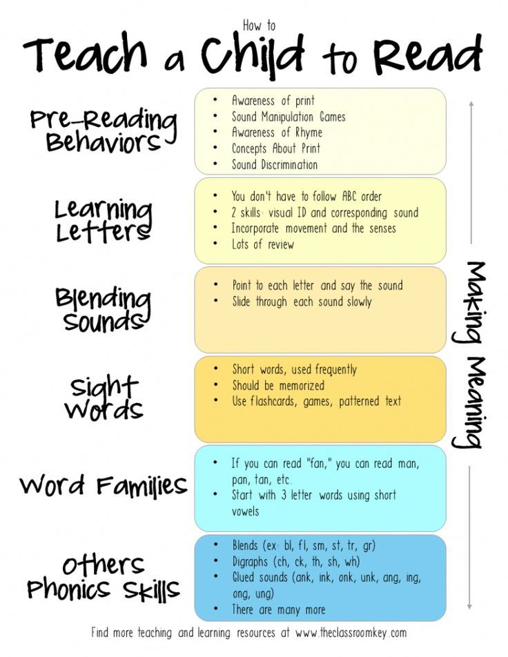 How to Teach a Child to Read: The Ultimate Guide