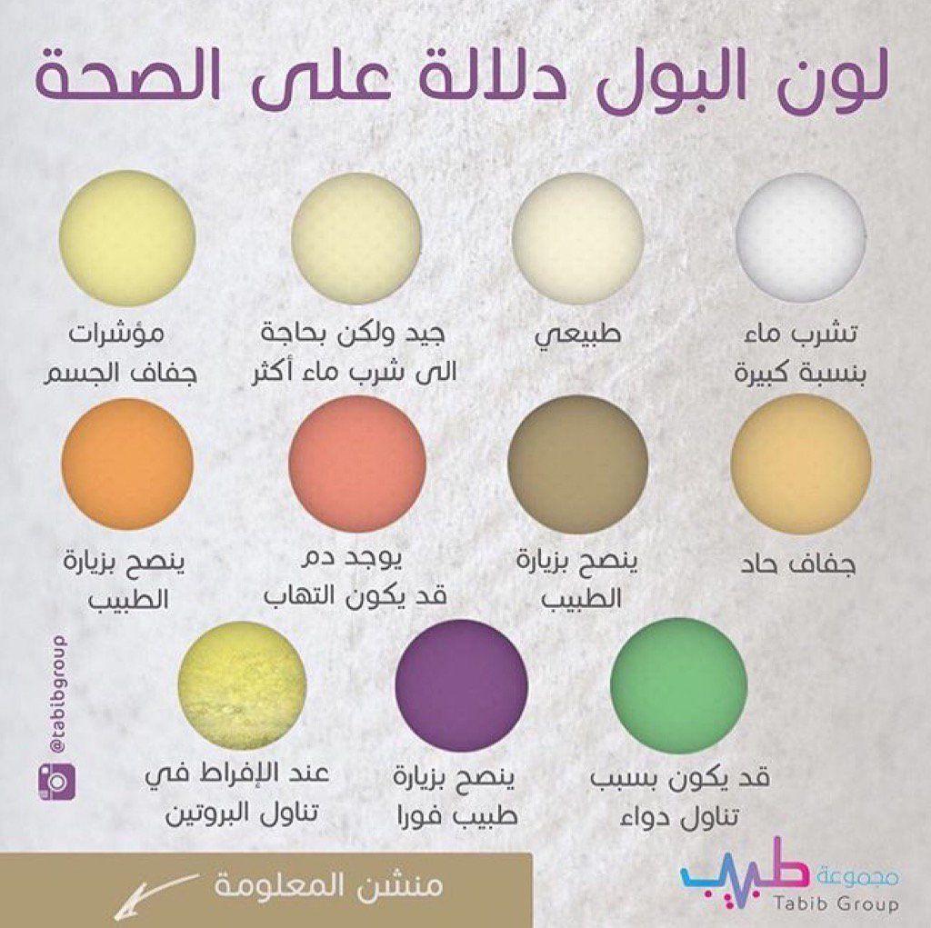 لون البول دلالة على الصحة Health Diet Organic Health Health Fitness Nutrition