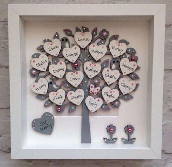 Personalised Family Tree Frame By Sweetpeafairydoors On Etsy