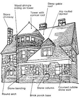 victorian architecture handout great for halloween houses