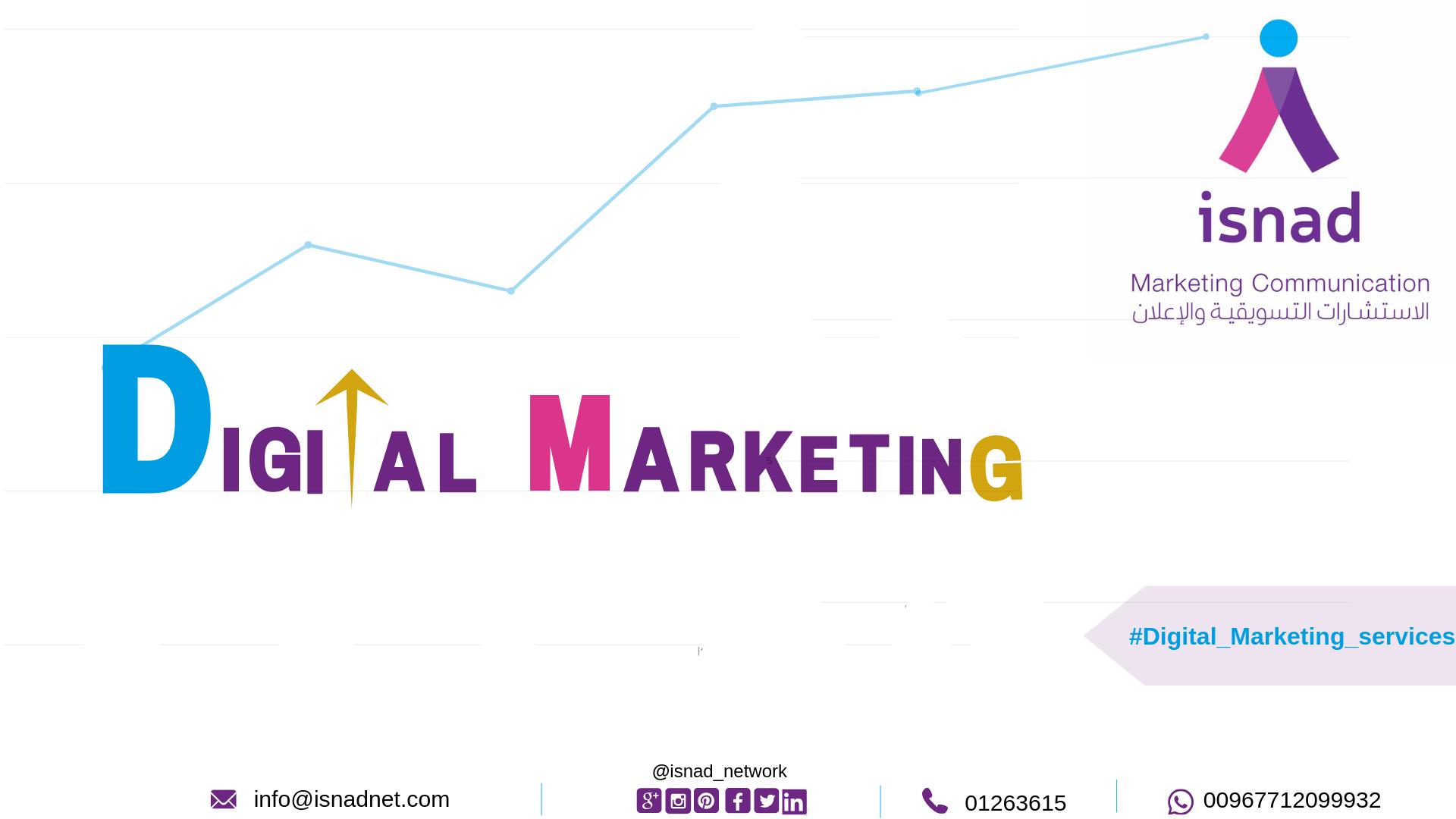 Digital Marketing Digital Marketing Marketing Digital