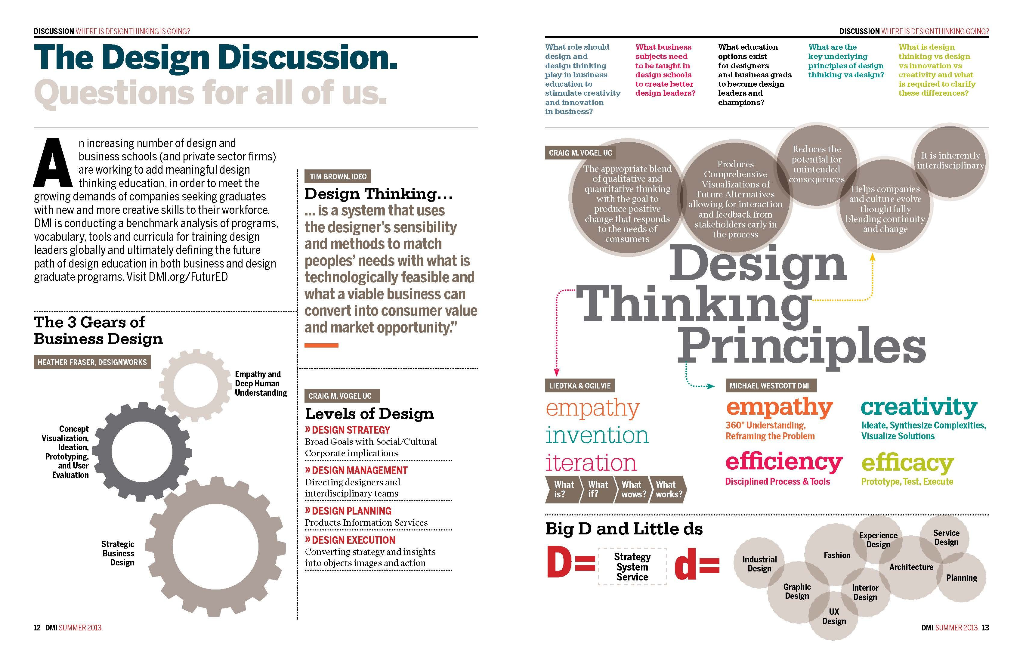 The Design Discussion: Questions for all of us by Tim Brown