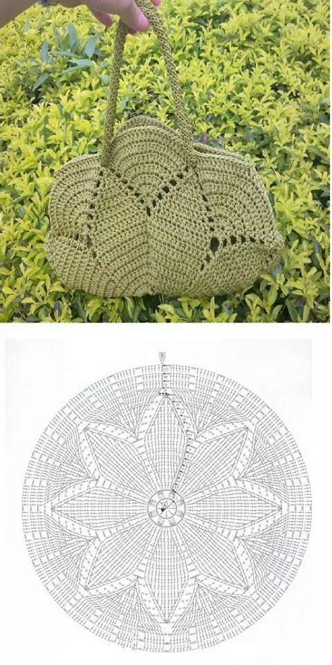 Mandala-Taschenmuster #bagpatterns
