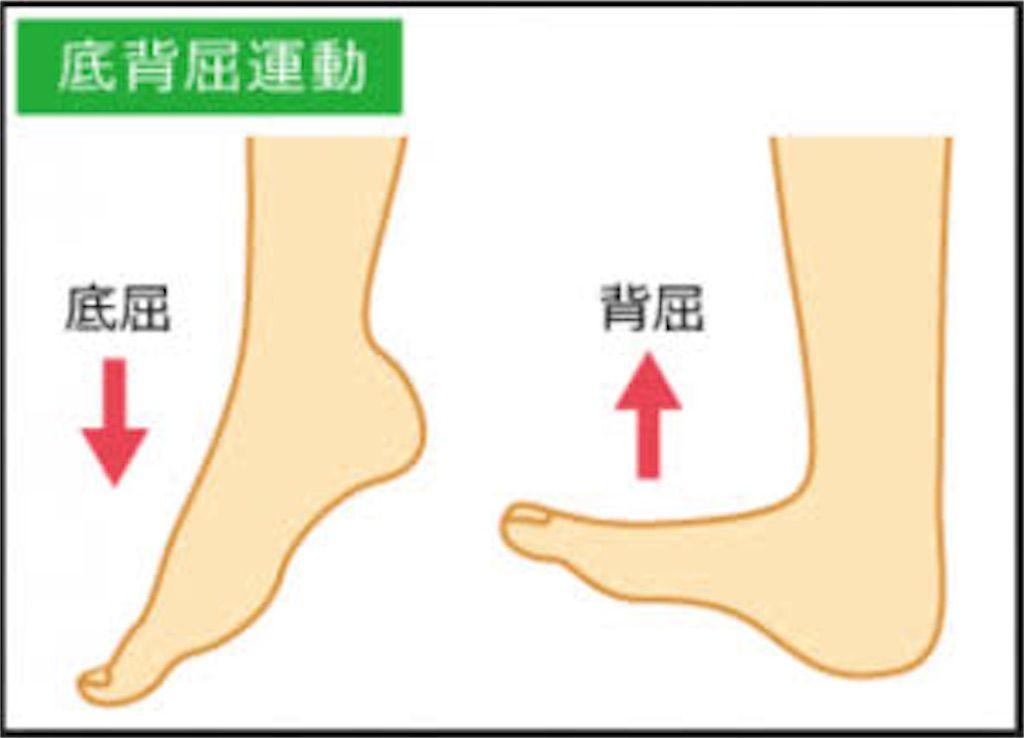 する 足首 を 柔らかく
