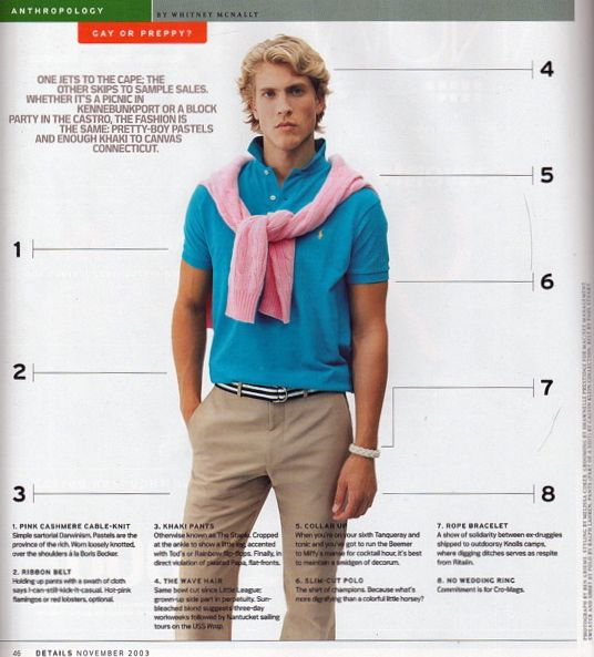 Image From Style