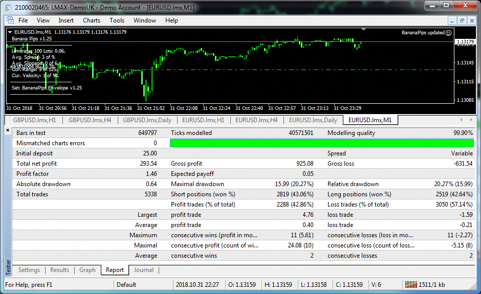 Forex Basic Forex Basics Trading Strategies Forex Trading Strategies Chart Tool