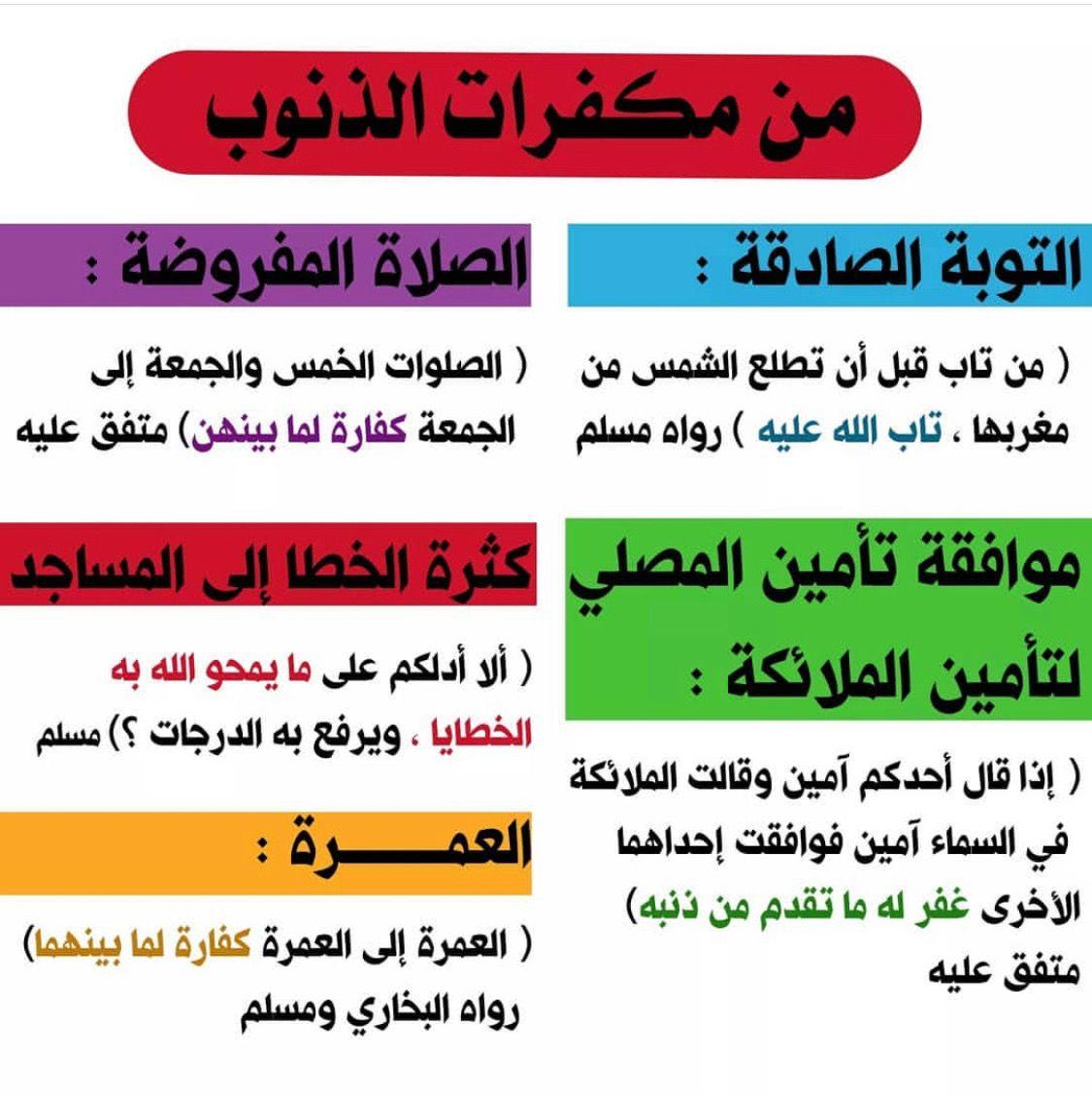 حديث صحيح مكفرات الذنوب How Are You Feeling Islamic Pictures Feelings