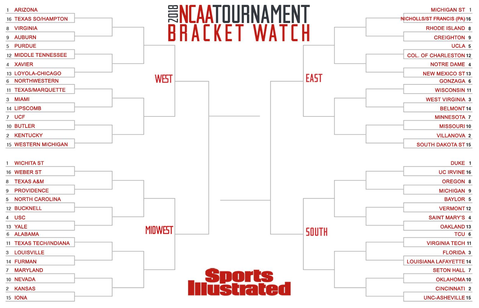 Projecting the full NCAA tournament field of 68 (With
