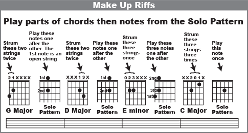 Make Up Riffs By Playing Parts Of Chords Then Notes From The Solo