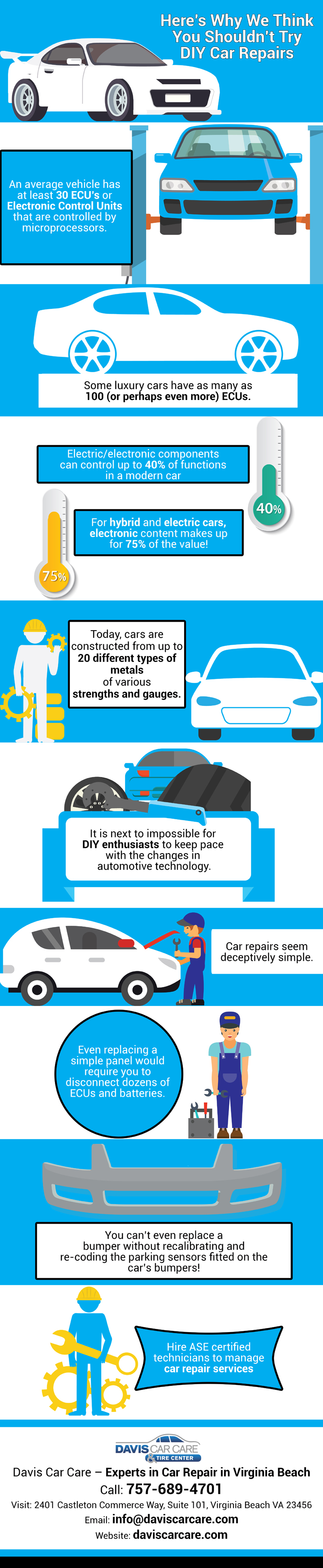If you are not sure about maintaining your car by yourself hire diy car solutioingenieria Image collections