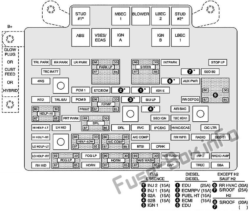 Pin On Cadillac Escalade Gmt 800 2001 2006 Fuses And Relays